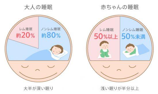 睡眠不足-対策-ママ_02