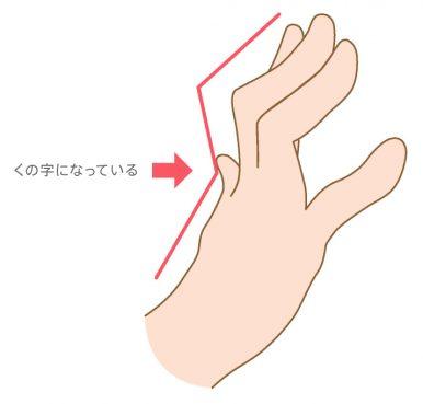 ヘッドマッサージの手の形