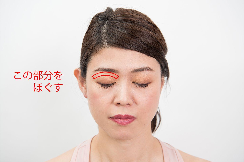 眼輪筋の位置