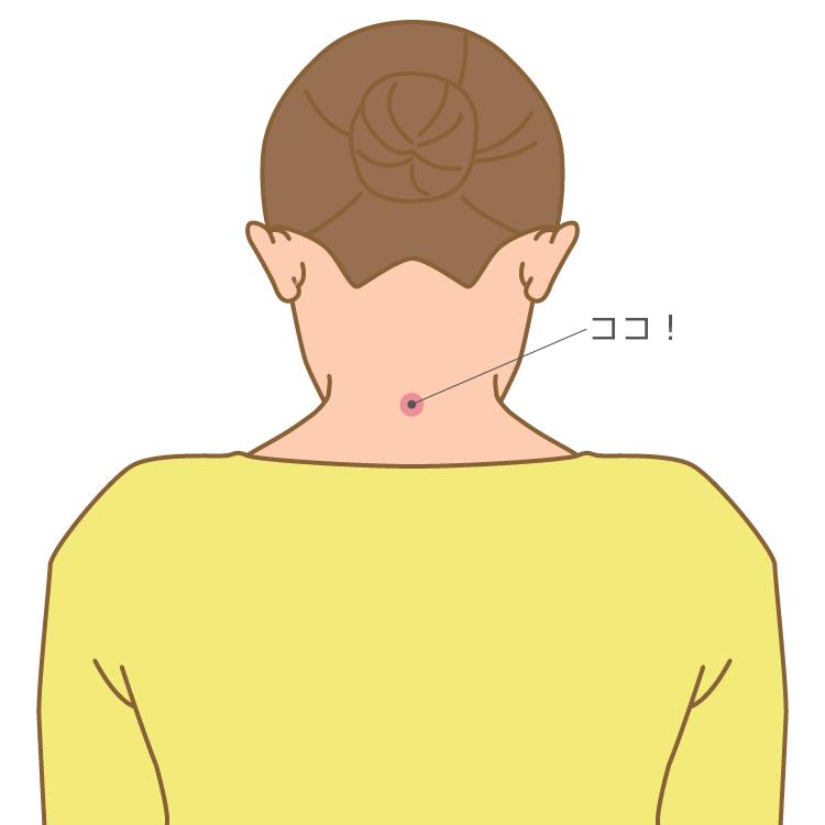 第7頸椎の場所