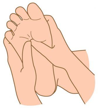 親指で足つぼを押す方法